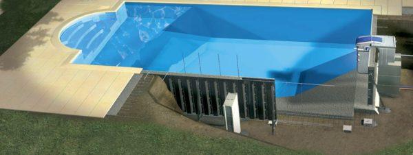 Desjoyaux Private Pools